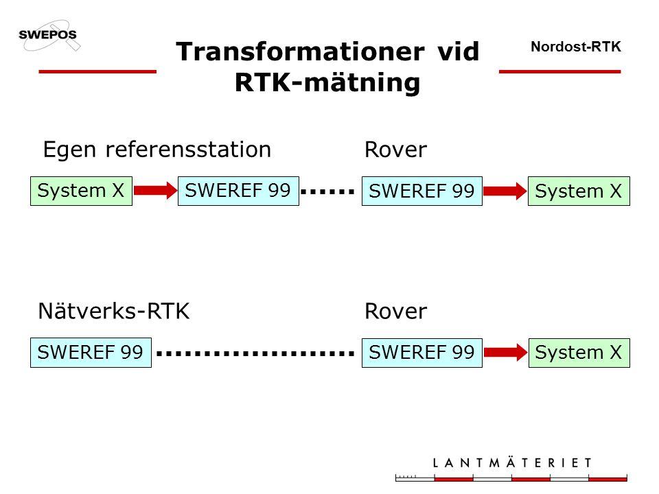 Nordost-RTK Egen referensstation System XSWEREF 99 System X Rover Nätverks-RTK SWEREF 99 System X Rover Transformationer vid RTK-mätning