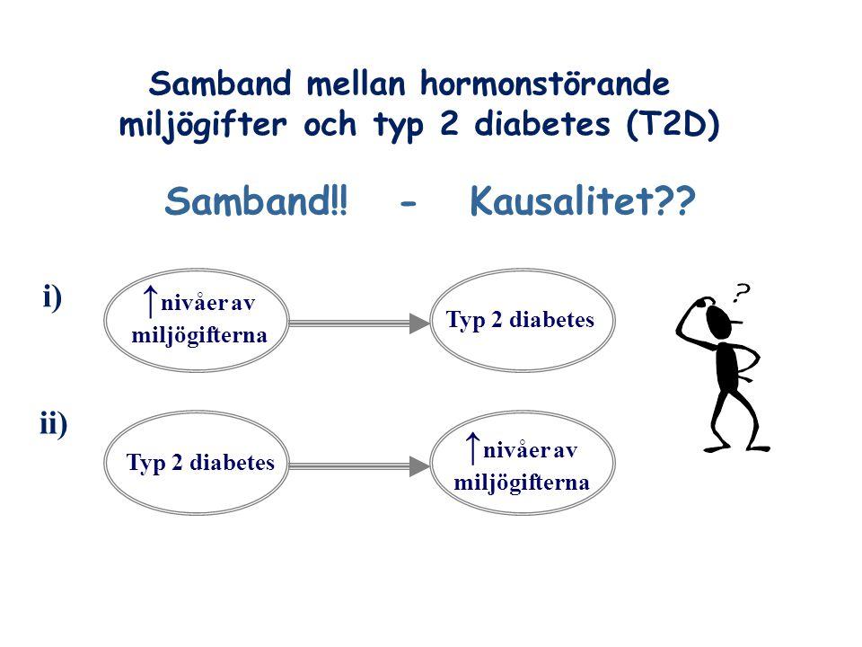 Typ 2 diabetes i) ii) Samband!! - Kausalitet?? ↑ nivåer av miljögifterna Typ 2 diabetes Samband mellan hormonstörande miljögifter och typ 2 diabetes (