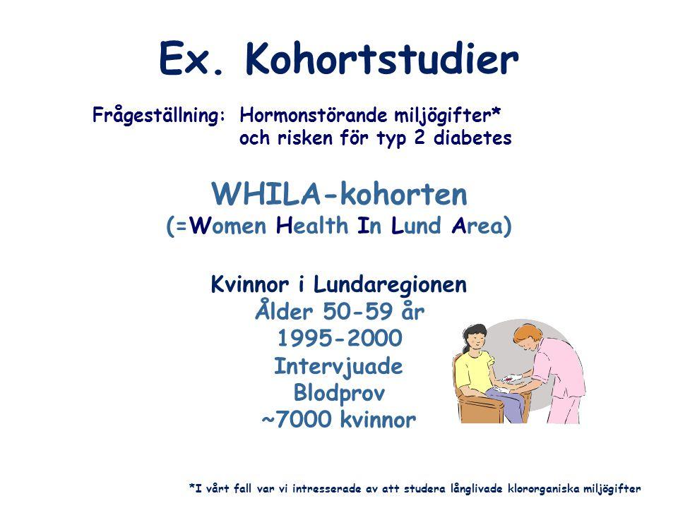 Ex. Kohortstudier Frågeställning: Hormonstörande miljögifter* och risken för typ 2 diabetes WHILA-kohorten (=Women Health In Lund Area) Kvinnor i Lund