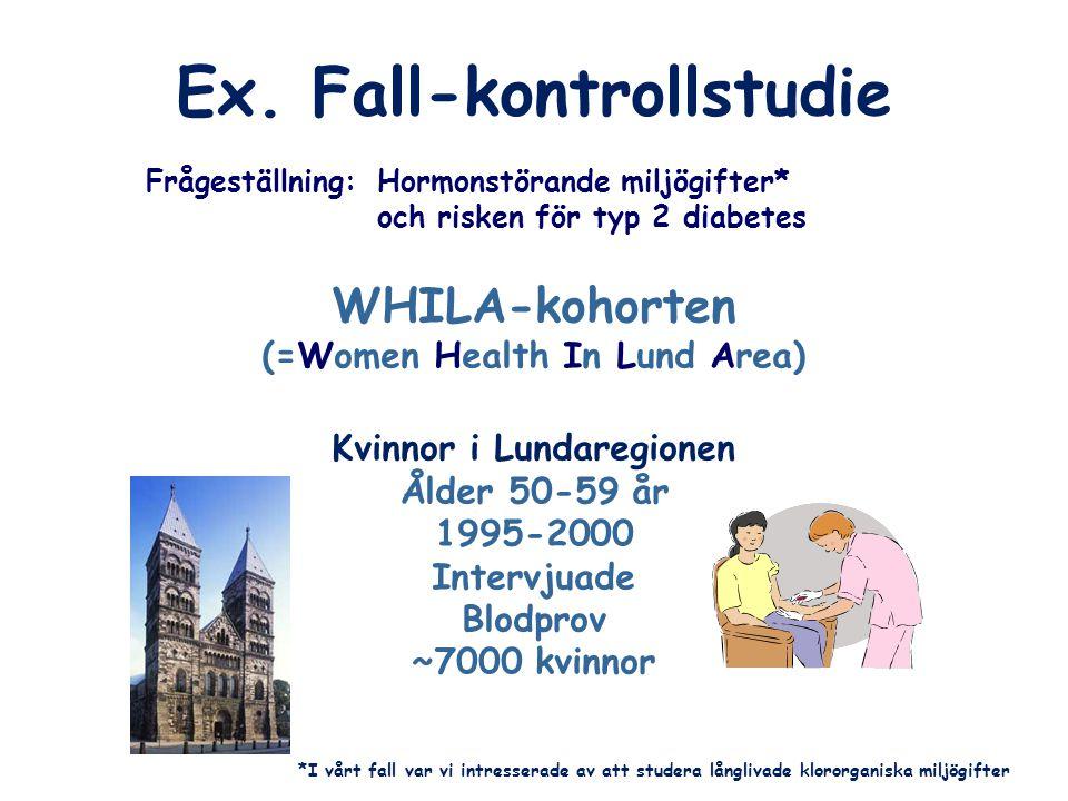 Ex. Fall-kontrollstudie Frågeställning: Hormonstörande miljögifter* och risken för typ 2 diabetes WHILA-kohorten (=Women Health In Lund Area) Kvinnor