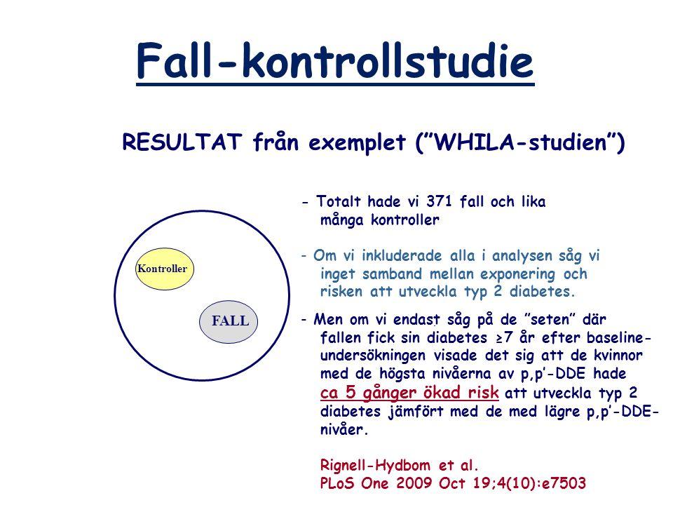 """Fall-kontrollstudie RESULTAT från exemplet (""""WHILA-studien"""") FALL Kontroller - Totalt hade vi 371 fall och lika många kontroller - Om vi inkluderade a"""