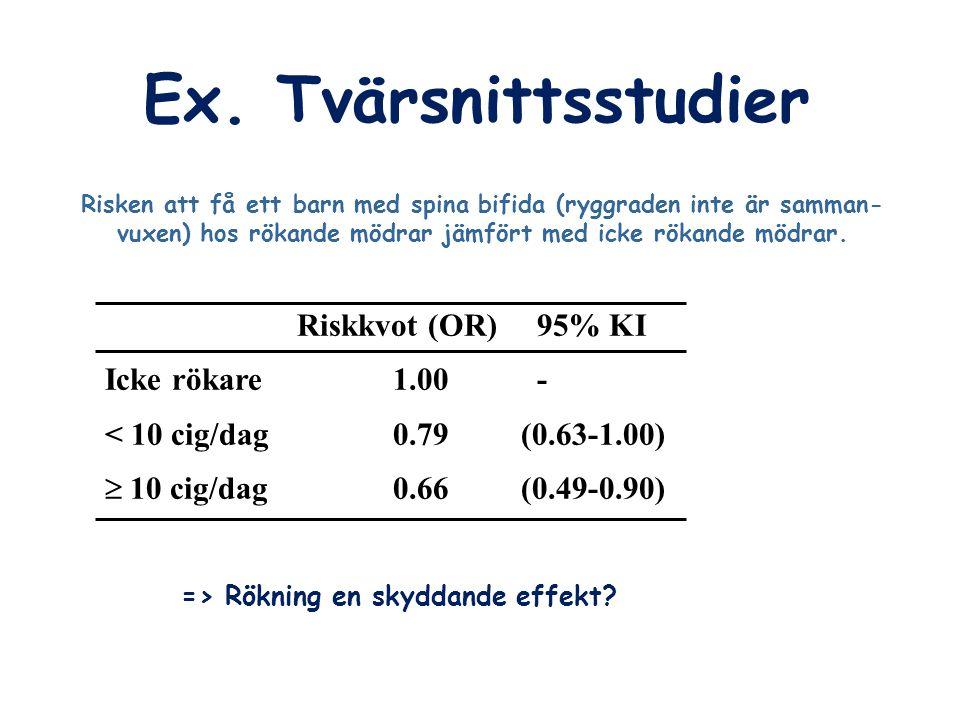 Kohortstudier Population: WHILA Alla friska: Ej T2D Exponering: Låg(-)/Hög(+) tid T2D - - - - - Låga Höga + + + + - - - - - Låga Höga + + + + När är kohortstudier lämpliga.