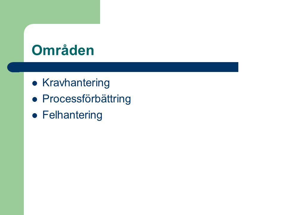 Områden Kravhantering Processförbättring Felhantering