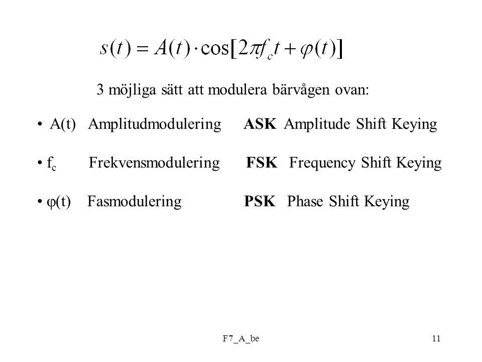 F7_A_be11 3 möjliga sätt att modulera bärvågen ovan: A(t) Amplitudmodulering ASK Amplitude Shift Keying f c Frekvensmodulering FSK Frequency Shift Keying  (t) Fasmodulering PSK Phase Shift Keying