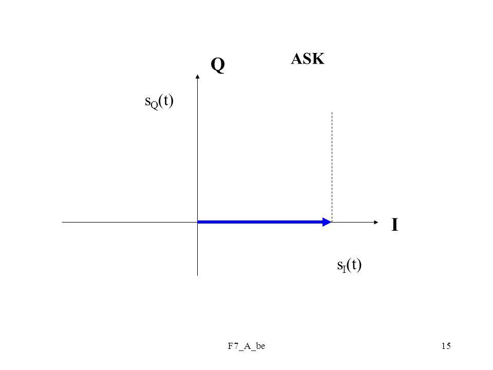 F7_A_be15 Q I s I (t) s Q (t) ASK