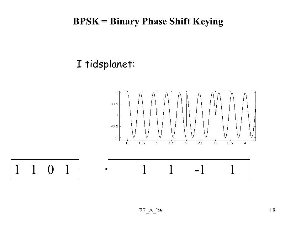 F7_A_be18 BPSK = Binary Phase Shift Keying 1 1 -1 11 1 0 1 I tidsplanet: