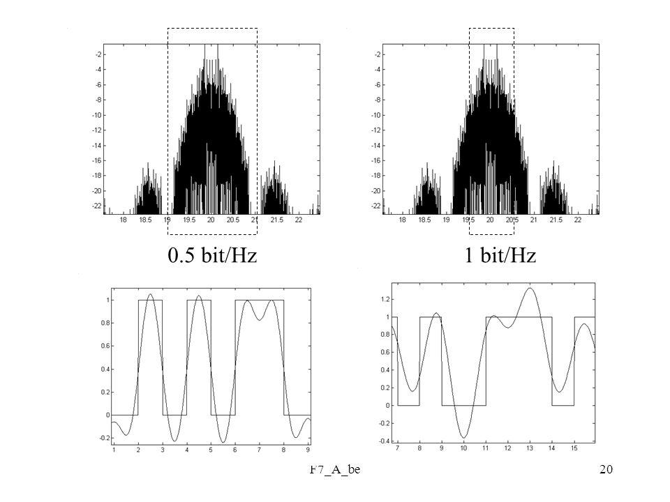 F7_A_be20 0.5 bit/Hz 1 bit/Hz