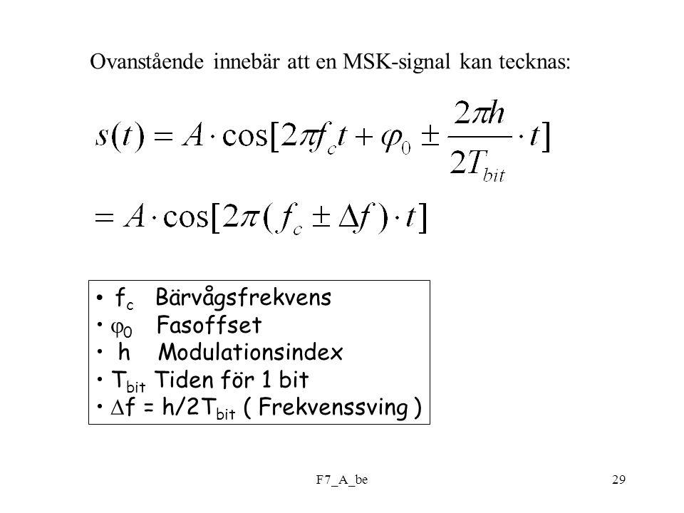 F7_A_be29 Ovanstående innebär att en MSK-signal kan tecknas: f c Bärvågsfrekvens  0 Fasoffset h Modulationsindex T bit Tiden för 1 bit  f = h/2T bit ( Frekvenssving )