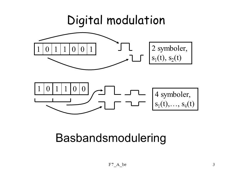 F7_A_be3 Digital modulation 01 1100 4 symboler, s 1 (t),…, s 4 (t) 2 symboler, s 1 (t), s 2 (t) 0111001 Basbandsmodulering