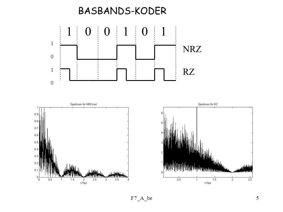 F7_A_be5 BASBANDS-KODER 1 0 0 1 0 1 10101010 NRZ RZ