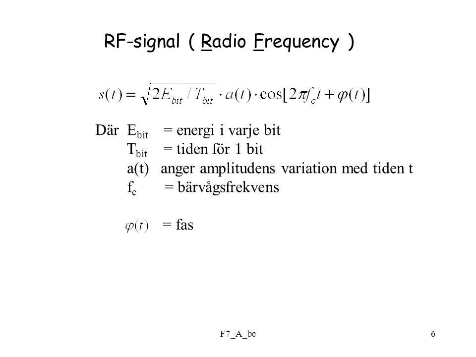 F7_A_be6 RF-signal ( Radio Frequency ) Där E bit = energi i varje bit T bit = tiden för 1 bit a(t) anger amplitudens variation med tiden t f c = bärvågsfrekvens = fas