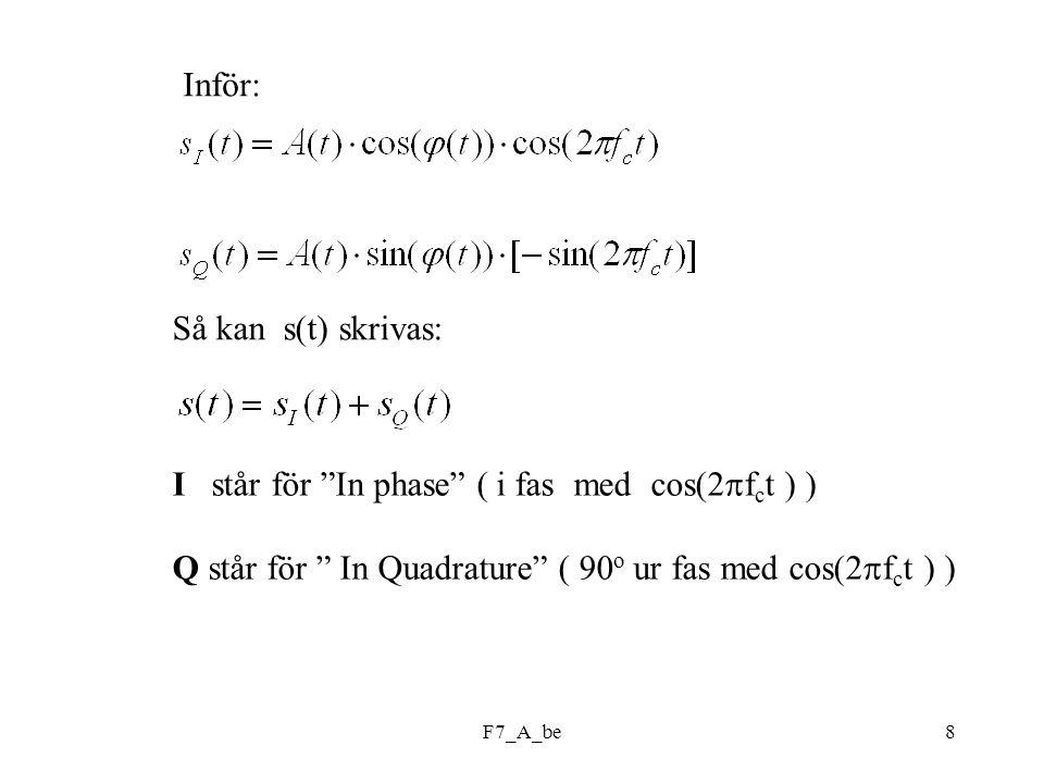 F7_A_be8 Inför: Så kan s(t) skrivas: I står för In phase ( i fas med cos(2  f c t ) ) Q står för In Quadrature ( 90 o ur fas med cos(2  f c t ) )