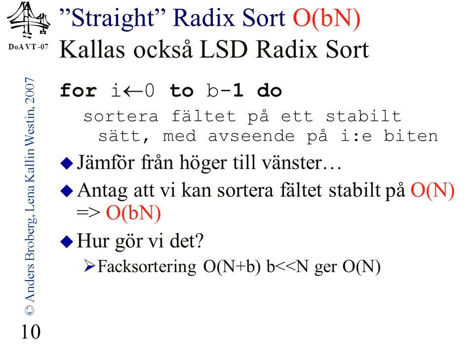 DoA VT -07 © Anders Broberg, Lena Kallin Westin, 2007 10 Straight Radix Sort O(bN) Kallas också LSD Radix Sort for i  0 to b-1 do sortera fältet på ett stabilt sätt, med avseende på i:e biten  Jämför från höger till vänster…  Antag att vi kan sortera fältet stabilt på O(N) => O(bN)  Hur gör vi det.