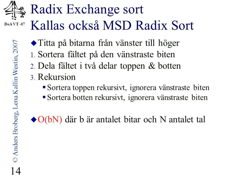 DoA VT -07 © Anders Broberg, Lena Kallin Westin, 2007 14 Radix Exchange sort Kallas också MSD Radix Sort  Titta på bitarna från vänster till höger 1.