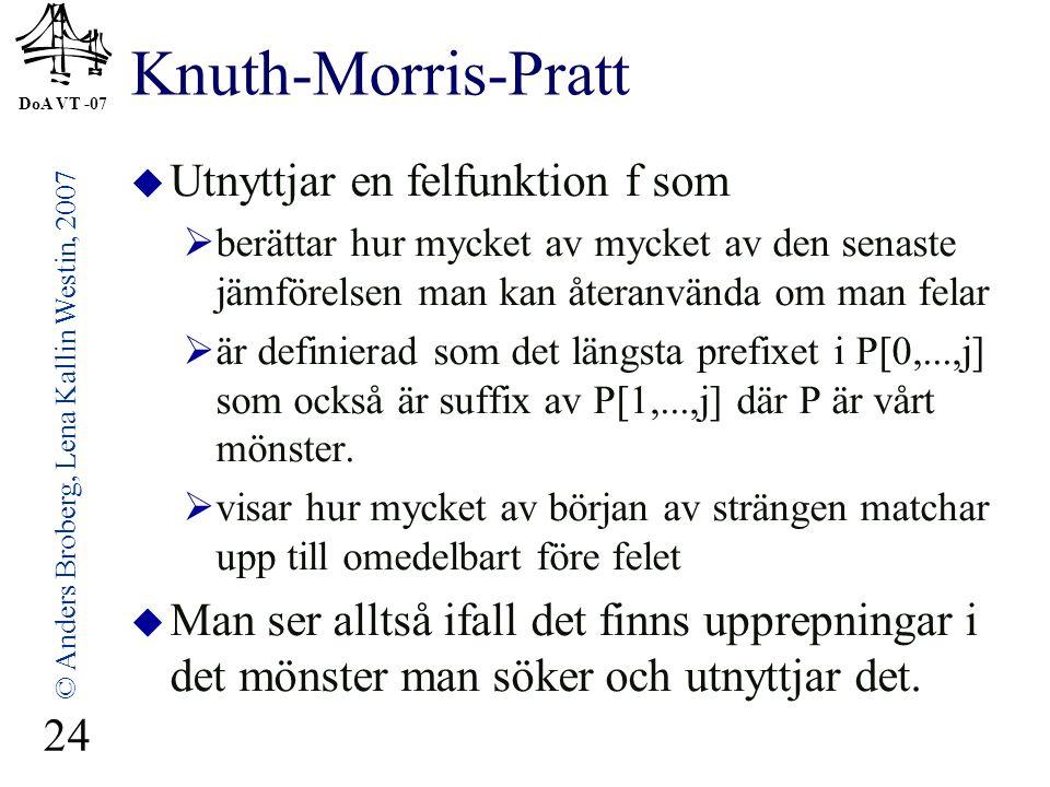 DoA VT -07 © Anders Broberg, Lena Kallin Westin, 2007 24 Knuth-Morris-Pratt  Utnyttjar en felfunktion f som  berättar hur mycket av mycket av den senaste jämförelsen man kan återanvända om man felar  är definierad som det längsta prefixet i P[0,...,j] som också är suffix av P[1,...,j] där P är vårt mönster.