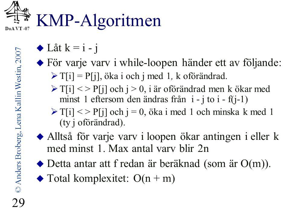 DoA VT -07 © Anders Broberg, Lena Kallin Westin, 2007 29 KMP-Algoritmen  Låt k = i - j  För varje varv i while-loopen händer ett av följande:  T[i] = P[j], öka i och j med 1, k oförändrad.