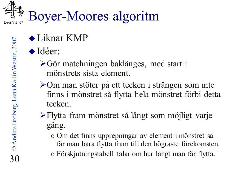 DoA VT -07 © Anders Broberg, Lena Kallin Westin, 2007 30 Boyer-Moores algoritm  Liknar KMP  Idéer:  Gör matchningen baklänges, med start i mönstrets sista element.