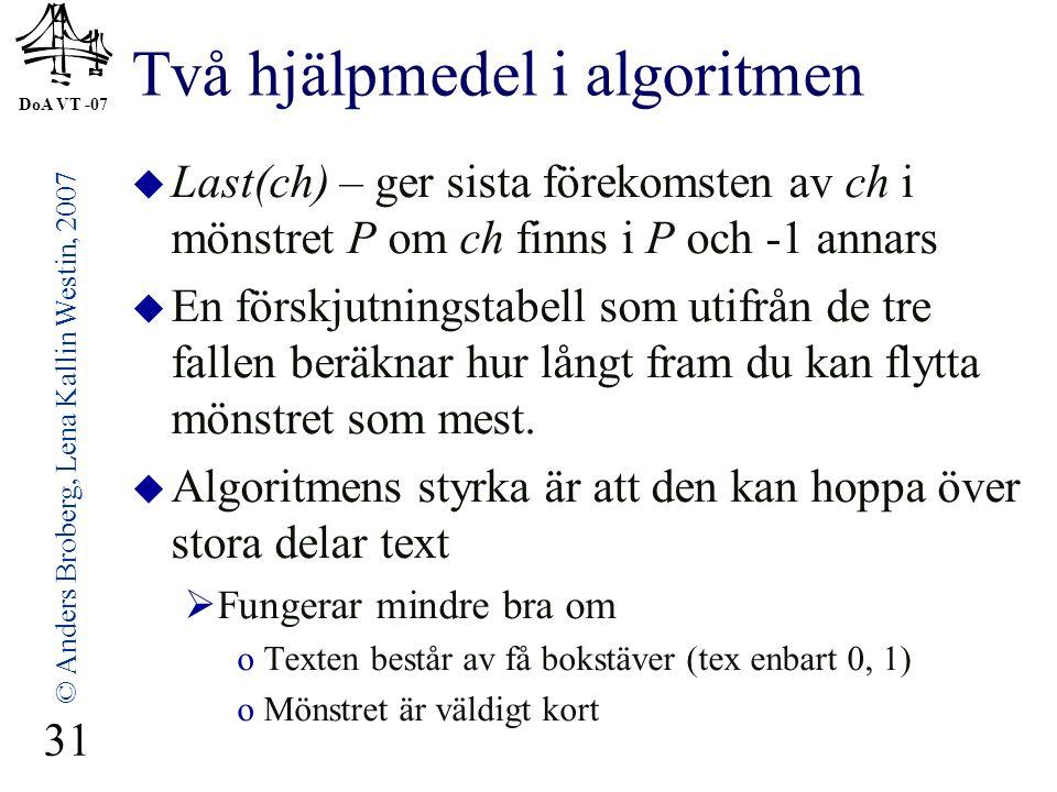 DoA VT -07 © Anders Broberg, Lena Kallin Westin, 2007 31 Två hjälpmedel i algoritmen  Last(ch) – ger sista förekomsten av ch i mönstret P om ch finns i P och -1 annars  En förskjutningstabell som utifrån de tre fallen beräknar hur långt fram du kan flytta mönstret som mest.