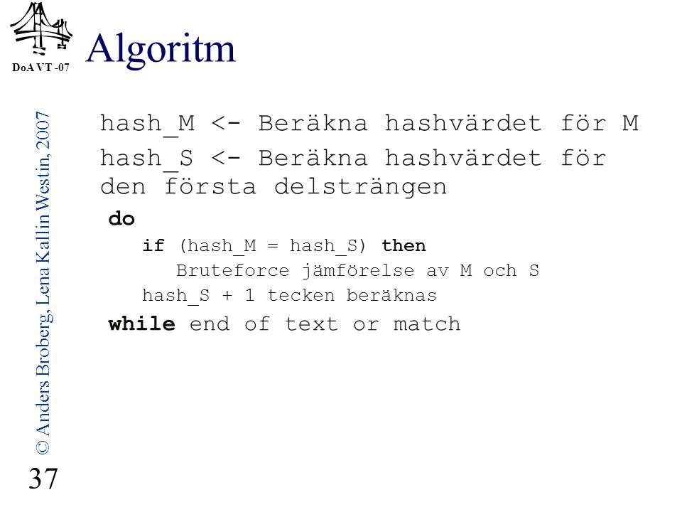 DoA VT -07 © Anders Broberg, Lena Kallin Westin, 2007 37 Algoritm hash_M <- Beräkna hashvärdet för M hash_S <- Beräkna hashvärdet för den första delsträngen do if (hash_M = hash_S) then Bruteforce jämförelse av M och S hash_S + 1 tecken beräknas while end of text or match