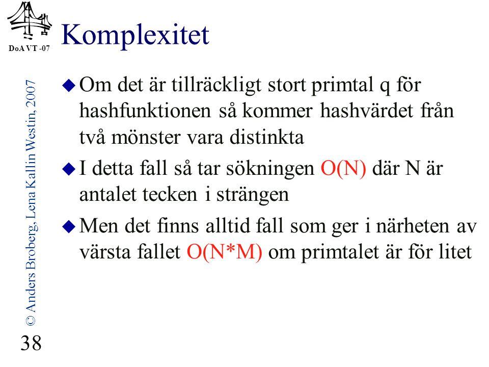 DoA VT -07 © Anders Broberg, Lena Kallin Westin, 2007 38 Komplexitet  Om det är tillräckligt stort primtal q för hashfunktionen så kommer hashvärdet från två mönster vara distinkta  I detta fall så tar sökningen O(N) där N är antalet tecken i strängen  Men det finns alltid fall som ger i närheten av värsta fallet O(N*M) om primtalet är för litet