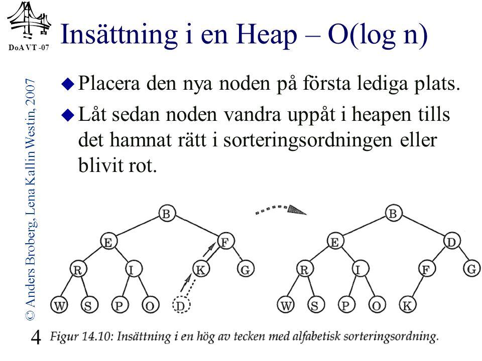 DoA VT -07 © Anders Broberg, Lena Kallin Westin, 2007 4 Insättning i en Heap – O(log n)  Placera den nya noden på första lediga plats.  Låt sedan no
