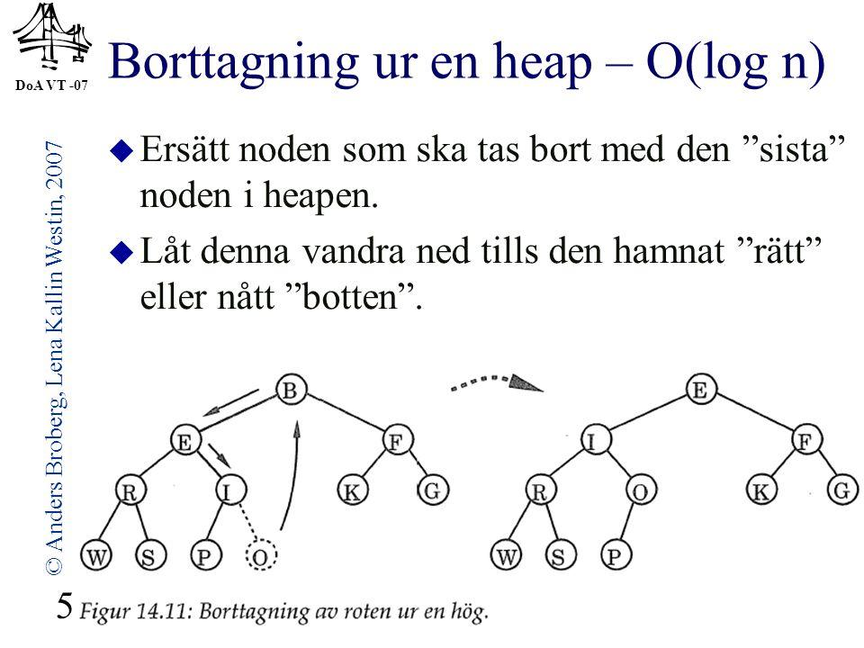 DoA VT -07 © Anders Broberg, Lena Kallin Westin, 2007 5 Borttagning ur en heap – O(log n)  Ersätt noden som ska tas bort med den sista noden i heapen.