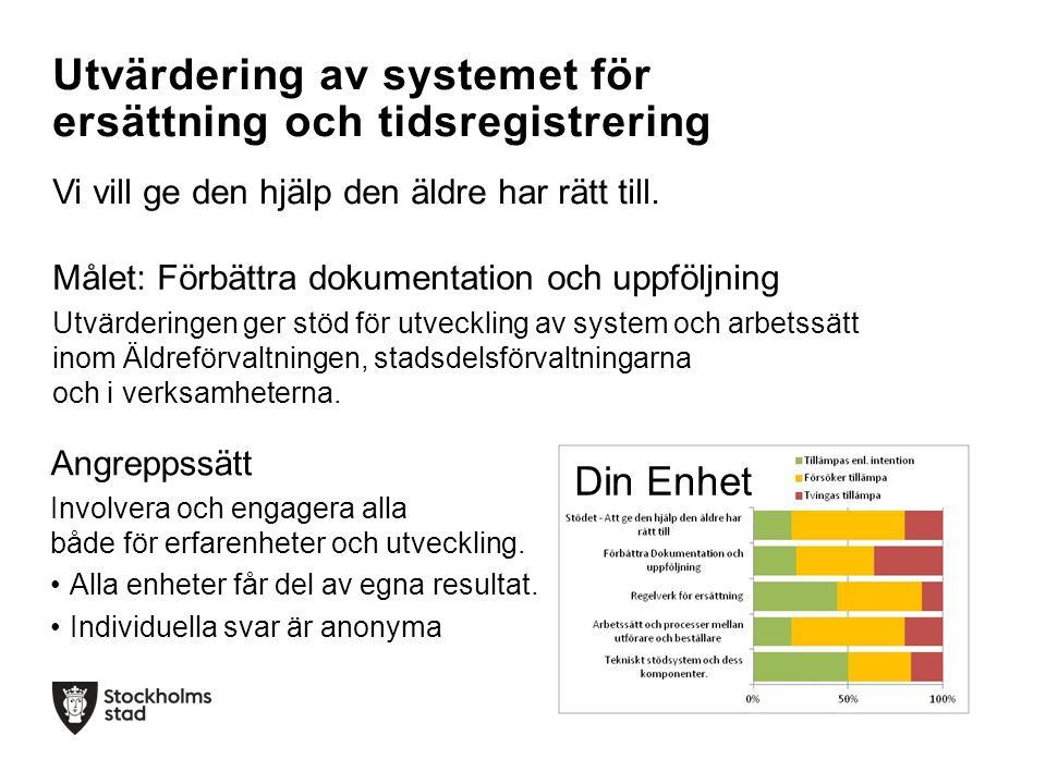 Utvärdering av systemet för ersättning och tidsregistrering Vi vill ge den hjälp den äldre har rätt till. Målet: Förbättra dokumentation och uppföljni