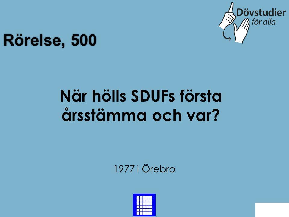 Rörelse, 500 1977 i Örebro Back När hölls SDUFs första årsstämma och var?