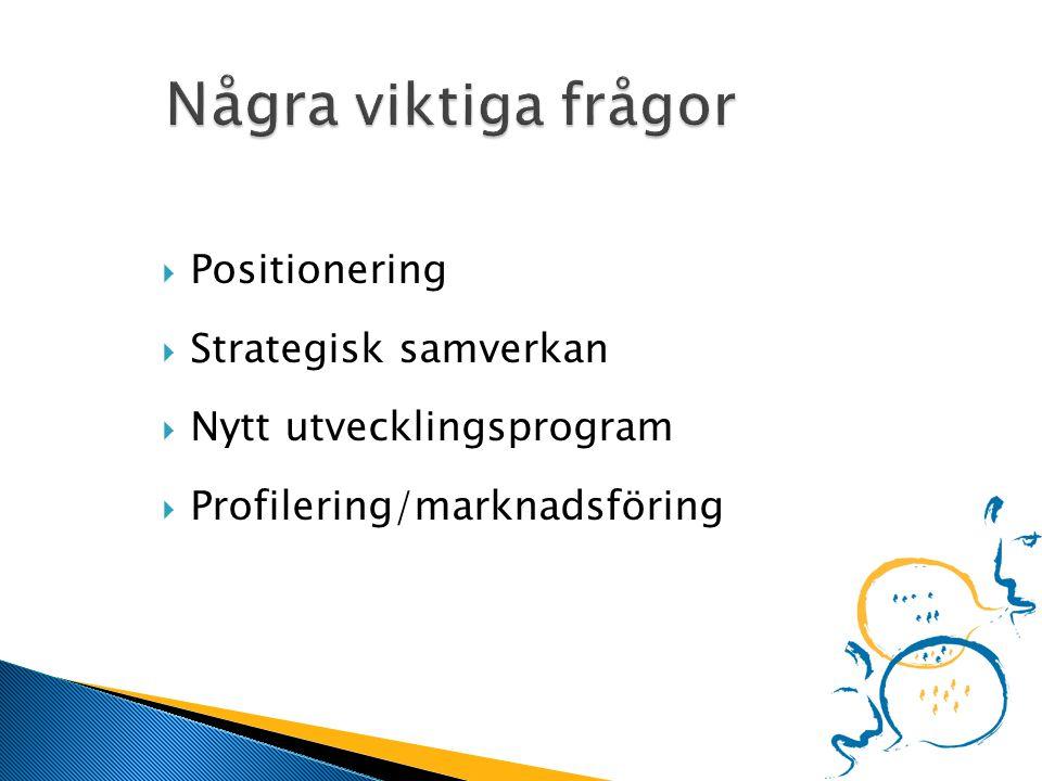  Positionering  Strategisk samverkan  Nytt utvecklingsprogram  Profilering/marknadsföring
