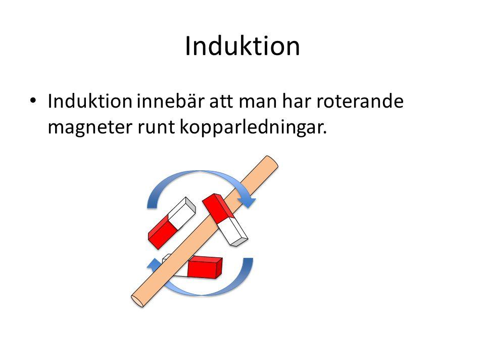Induktion När magneterna roterar bildas ett roterande magnetfält.