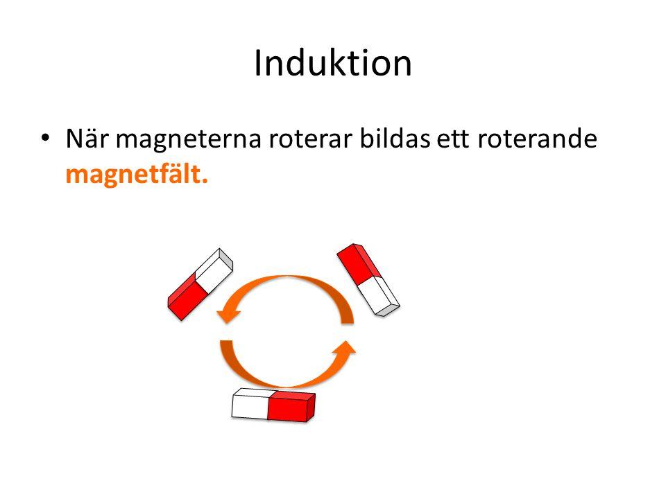 Induktion I rät vinkel mot magnetfältet uppstår ett elektriskt fält (så länge magnetfältet roterar).