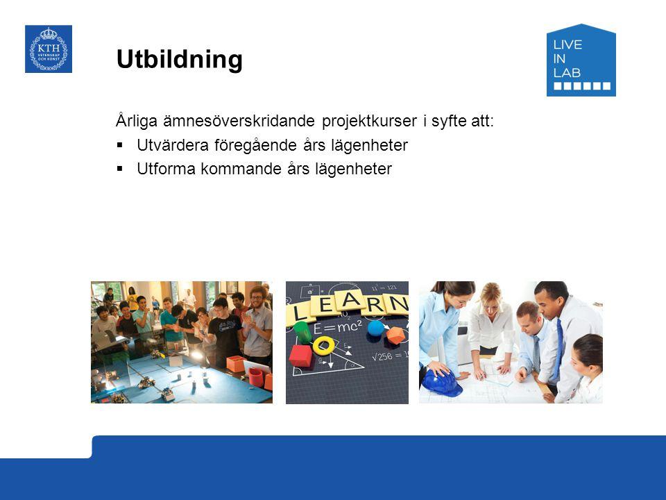 Utbildning Årliga ämnesöverskridande projektkurser i syfte att:  Utvärdera föregående års lägenheter  Utforma kommande års lägenheter