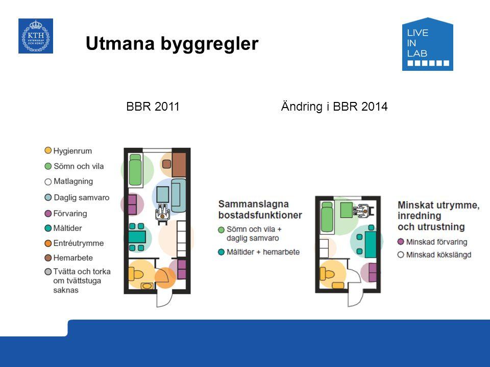 Utmana byggregler BBR 2011Ändring i BBR 2014