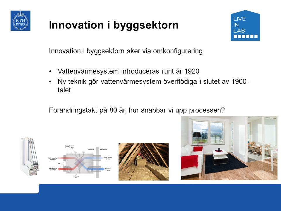 Innovation i byggsektorn Innovation i byggsektorn sker via omkonfigurering Vattenvärmesystem introduceras runt år 1920 Ny teknik gör vattenvärmesystem