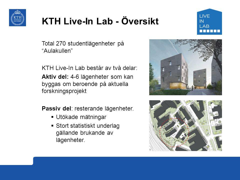 """KTH Live-In Lab - Översikt Total 270 studentlägenheter på """"Aulakullen"""" KTH Live-In Lab består av två delar: Aktiv del: 4-6 lägenheter som kan byggas o"""