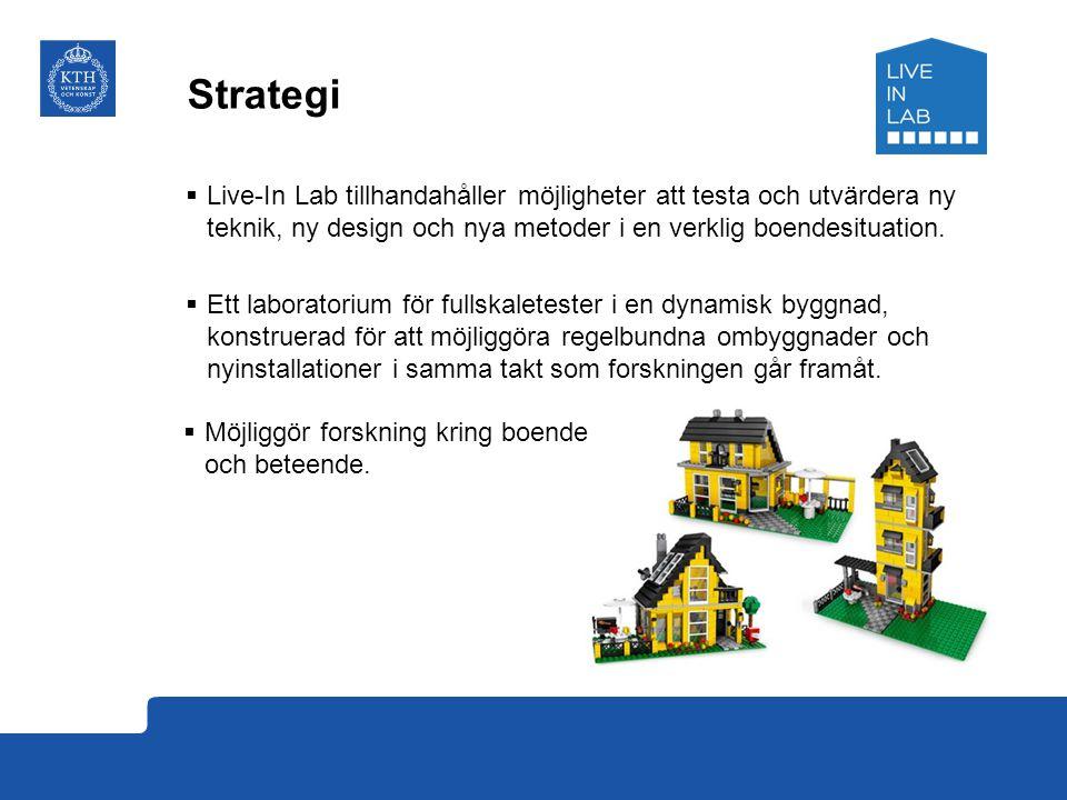 Strategi  Live-In Lab tillhandahåller möjligheter att testa och utvärdera ny teknik, ny design och nya metoder i en verklig boendesituation.  Ett la