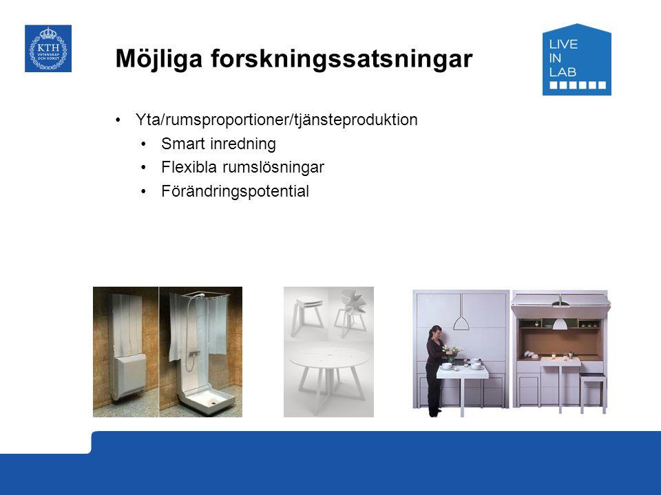 Möjliga forskningssatsningar Yta/rumsproportioner/tjänsteproduktion Smart inredning Flexibla rumslösningar Förändringspotential