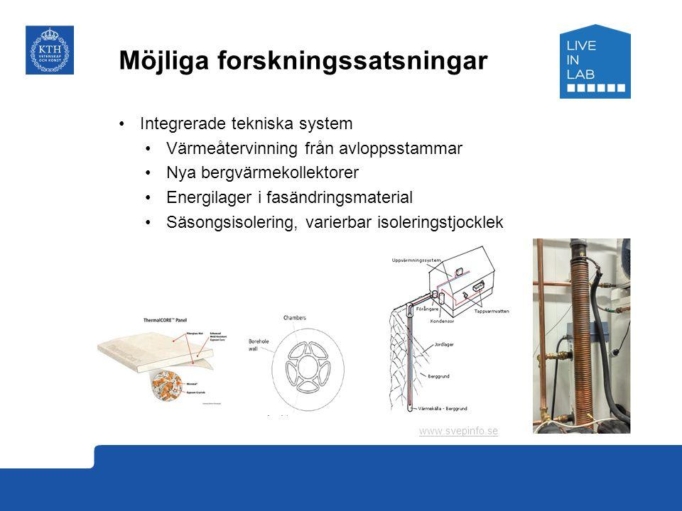 Möjliga forskningssatsningar Integrerade tekniska system Värmeåtervinning från avloppsstammar Nya bergvärmekollektorer Energilager i fasändringsmateri