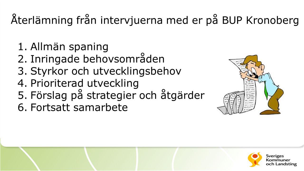 Återlämning från intervjuerna med er på BUP Kronoberg 1.Allmän spaning 2.Inringade behovsområden 3.Styrkor och utvecklingsbehov 4.Prioriterad utveckli