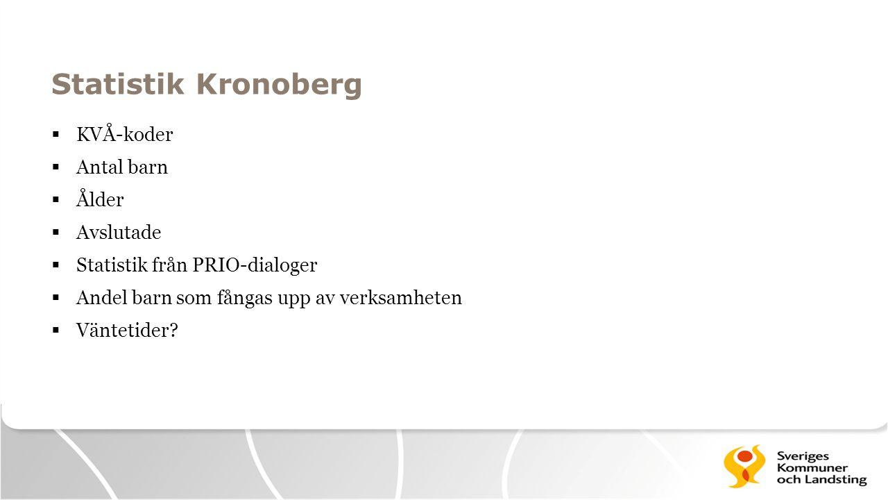 Statistik Kronoberg  KVÅ-koder  Antal barn  Ålder  Avslutade  Statistik från PRIO-dialoger  Andel barn som fångas upp av verksamheten  Väntetid