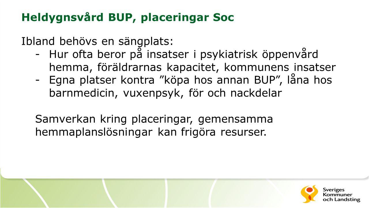 Heldygnsvård BUP, placeringar Soc Ibland behövs en sängplats: -Hur ofta beror på insatser i psykiatrisk öppenvård hemma, föräldrarnas kapacitet, kommu