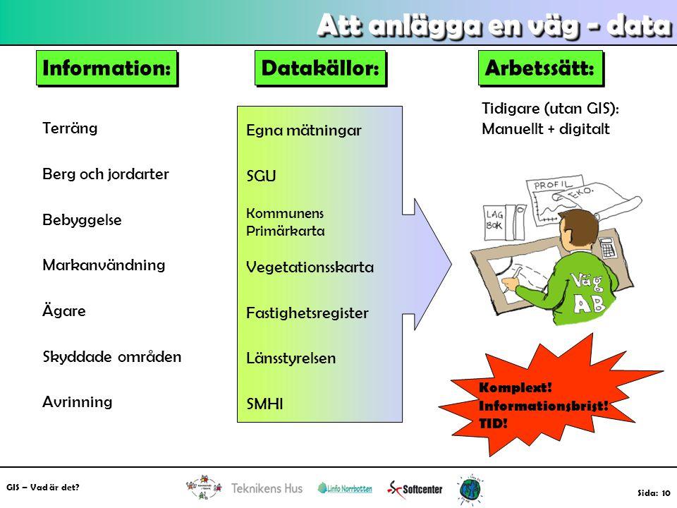 GIS – Vad är det? Sida: 10 Att anlägga en väg - data Egna mätningar SGU Kommunens Primärkarta Vegetationsskarta Fastighetsregister Länsstyrelsen SMHI