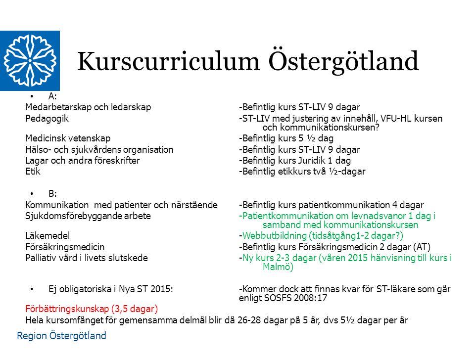 Region Östergötland Kurscurriculum Östergötland A: Medarbetarskap och ledarskap -Befintlig kurs ST-LIV 9 dagar Pedagogik -ST-LIV med justering av innehåll, VFU-HL kursen och kommunikationskursen.