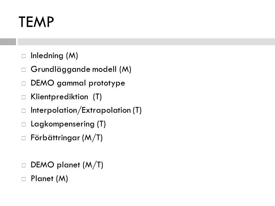  Inledning (M)   Grundläggande modell (M)   DEMO gammal prototype  Klientprediktion (T)   Interpolation/Extrapolation (T)   Lagkompensering (T)   Förbättringar (M/T)   DEMO planet (M/T)   Planet (M)  TEMP