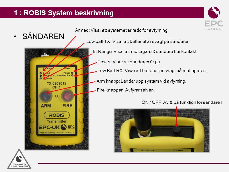 1 : ROBIS System beskrivning SÄNDAREN Armed: Visar att systemet är redo för avfyrning. Low batt TX: Visar att batteriet är svagt på sändaren. Power: V