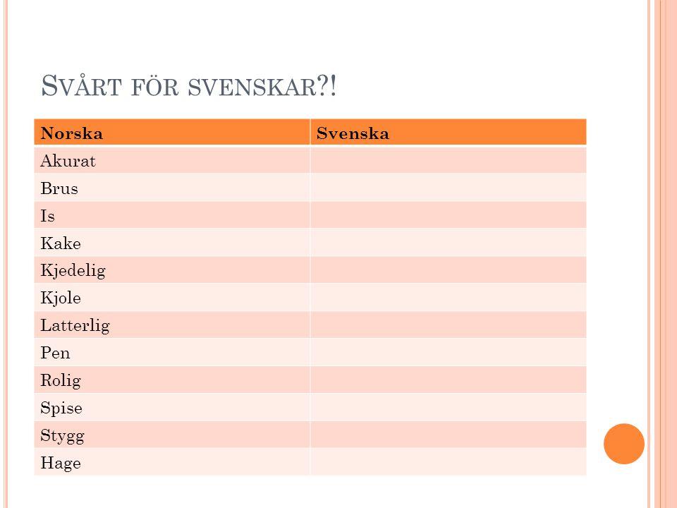S VÅRT FÖR SVENSKAR ?! NorskaSvenska Akurat Brus Is Kake Kjedelig Kjole Latterlig Pen Rolig Spise Stygg Hage