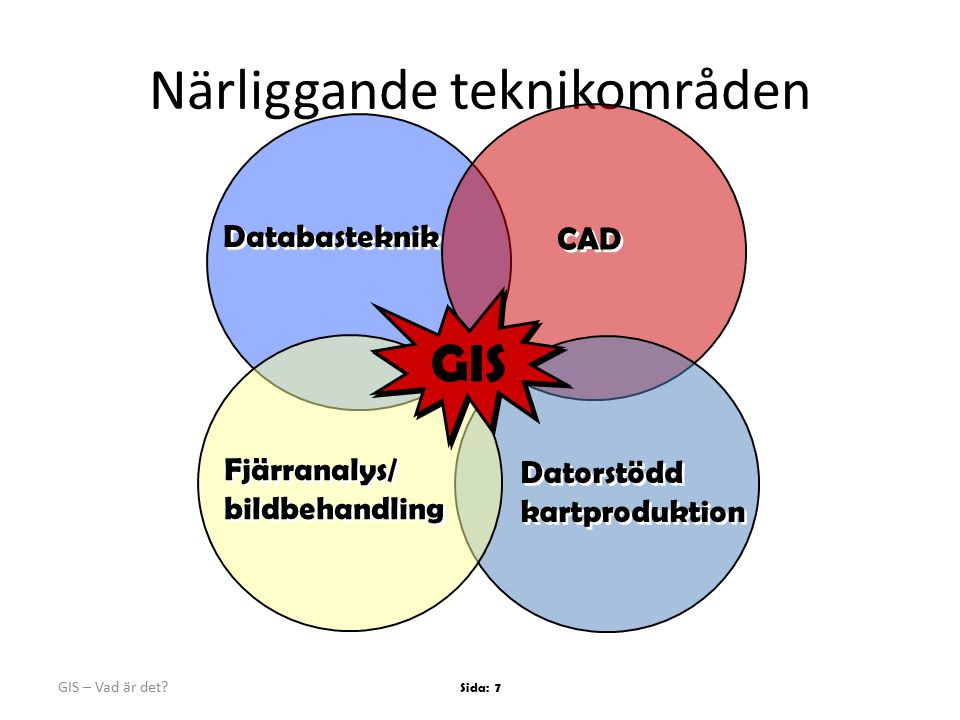 GIS – Vad är det.