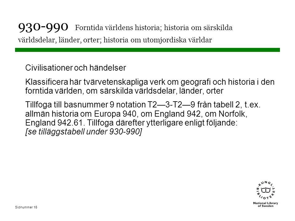 Sidnummer 15 930-990 Forntida världens historia; historia om särskilda världsdelar, länder, orter; historia om utomjordiska världar Civilisationer och händelser Klassificera här tvärvetenskapliga verk om geografi och historia i den forntida världen, om särskilda världsdelar, länder, orter Tillfoga till basnummer 9 notation T2—3-T2—9 från tabell 2, t.ex.