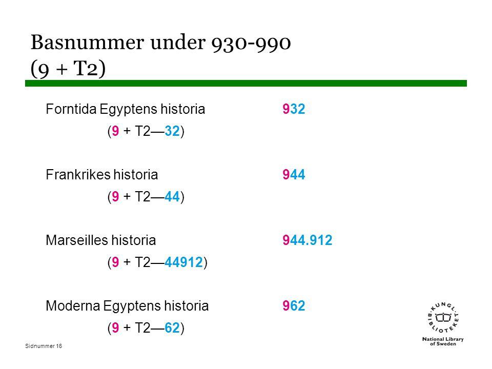 Sidnummer 16 Basnummer under 930-990 (9 + T2) Forntida Egyptens historia 932 (9 + T2—32) Frankrikes historia 944 (9 + T2—44) Marseilles historia 944.912 (9 + T2—44912) Moderna Egyptens historia 962 (9 + T2—62)