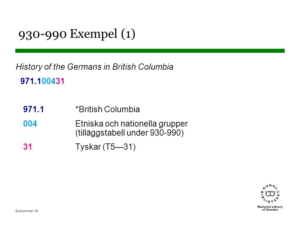 Sidnummer 18 930-990 Exempel (1) History of the Germans in British Columbia 971.100431 971.1*British Columbia 004Etniska och nationella grupper (tillä